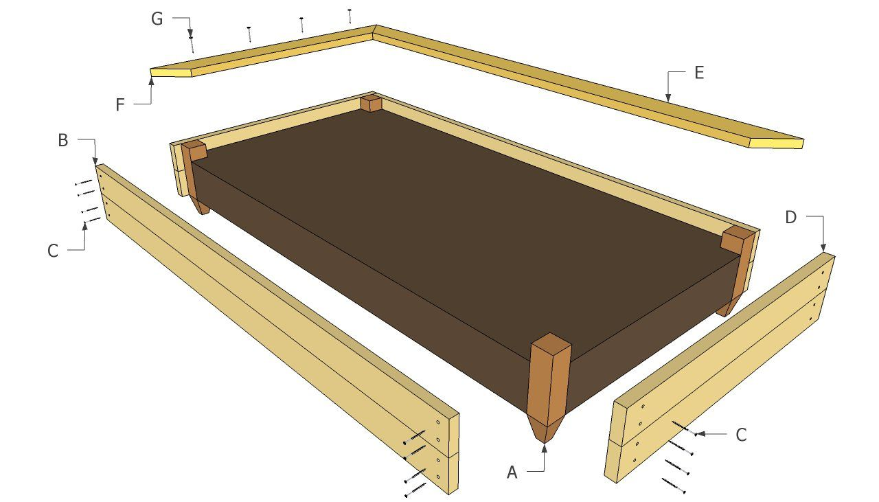 Raised bed components | Raised Garden Bed Plans | Pinterest | Raised ...