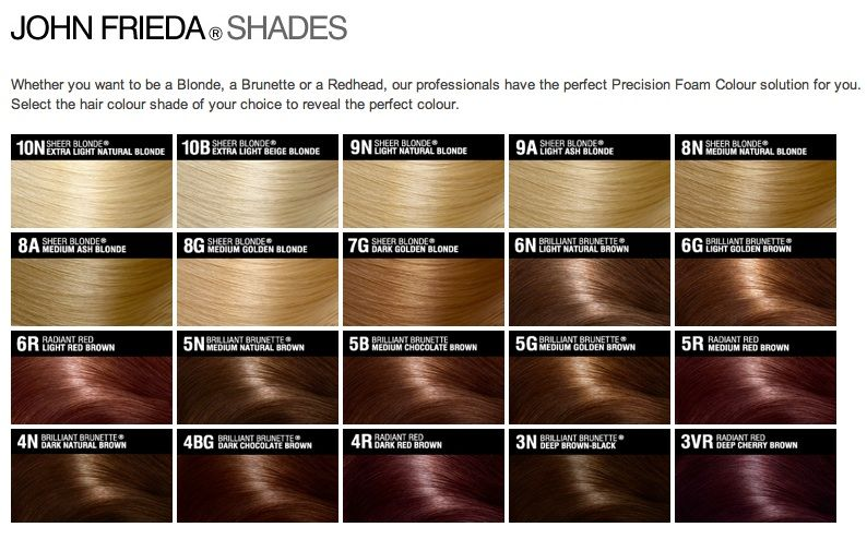 Pin By Heidi Hasbrook On Makeup John Frieda Hair Color Matrix Hair Color Hair Color Swatches