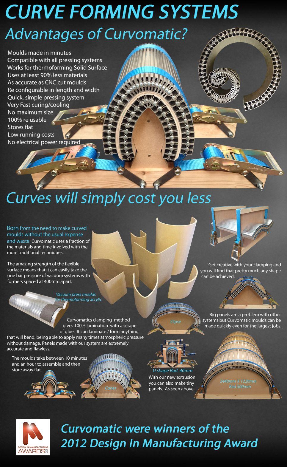 curvomatic curve system