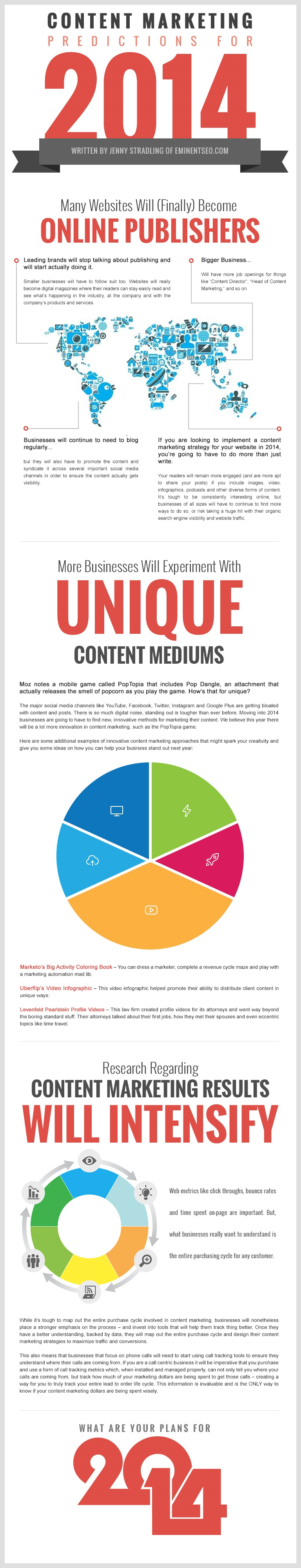 Check Out Our Content Marketing Predictions For 2014 Blog Post