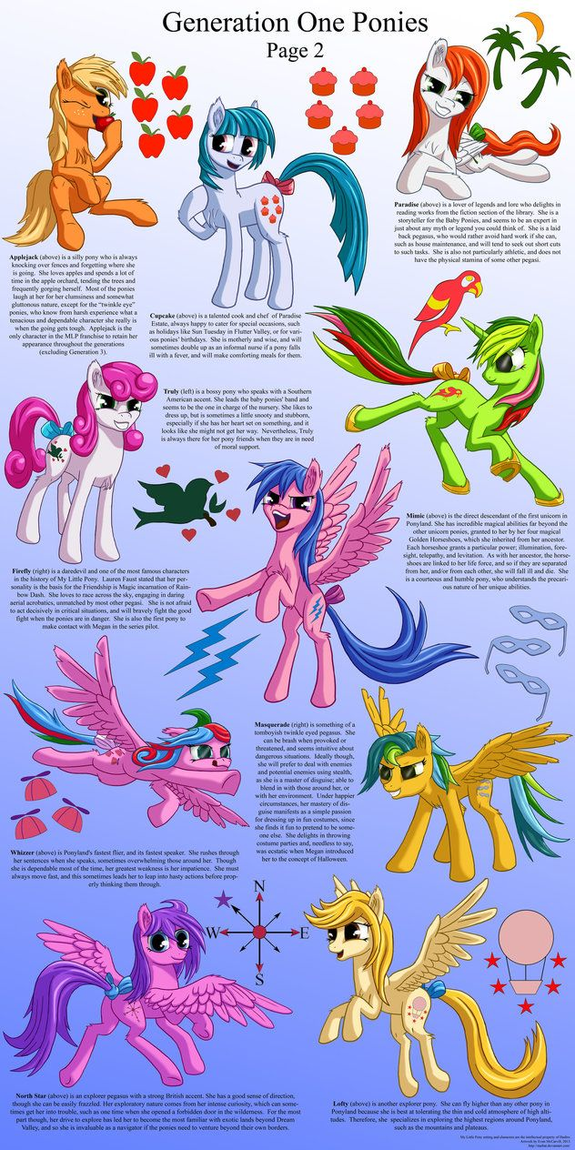 My Little Pony Personnages : little, personnages, Ponies, Character, Sheet,, Starbat, DeviantART, Little, Characters,, Pony,