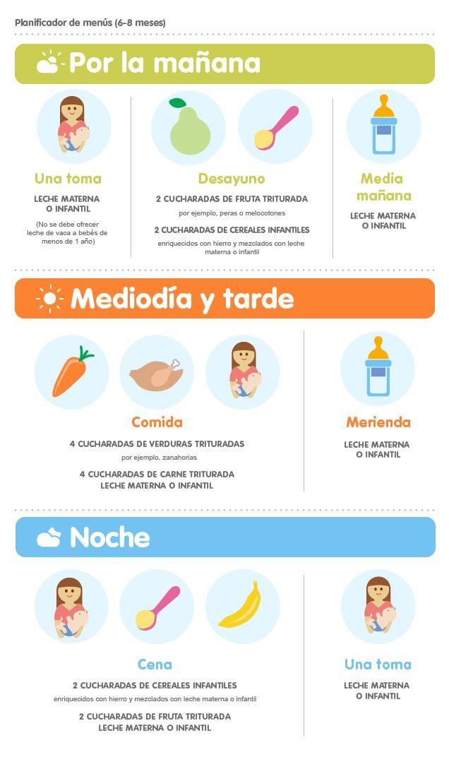 Planificador De Menus Alimentacion Infantil Nestle Bebe Con