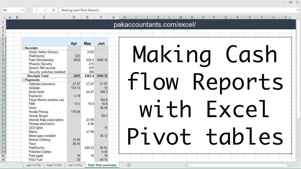 cash flow reports in excel pivot tables from data on multiple  cash flow reports in excel pivot tables from data on multiple worksheets  accounting basics pivot