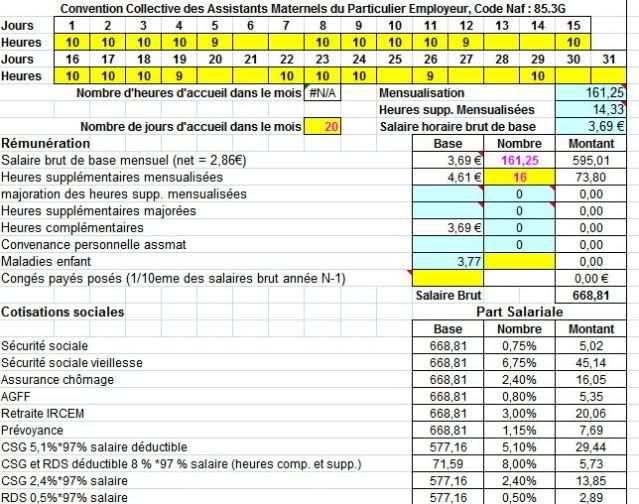 Bien connu bulletin de salaire assistant maternelle gratuit 2012 | BULLETIN  FH86