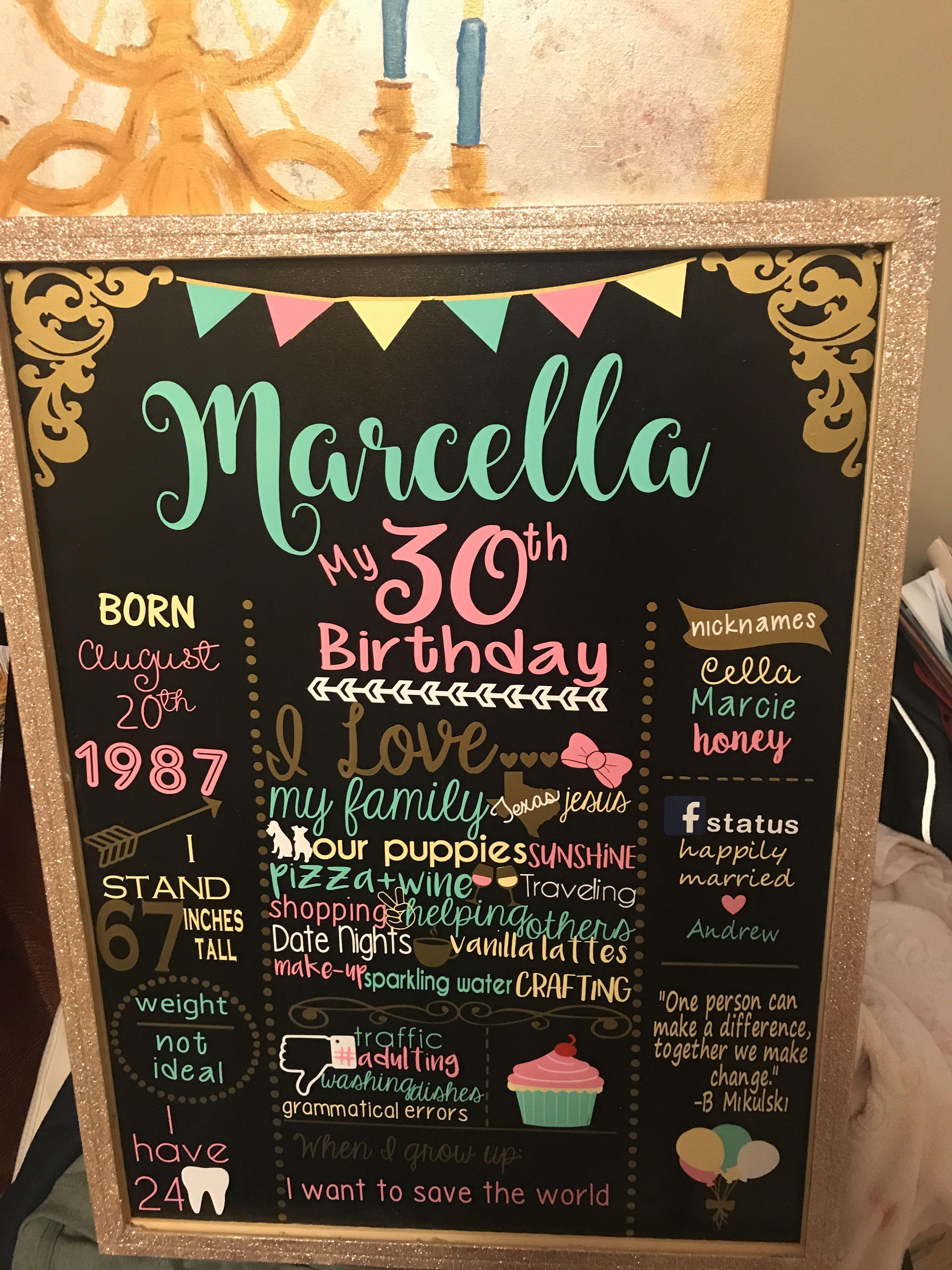30th Birthday #21stbirthdaysigns