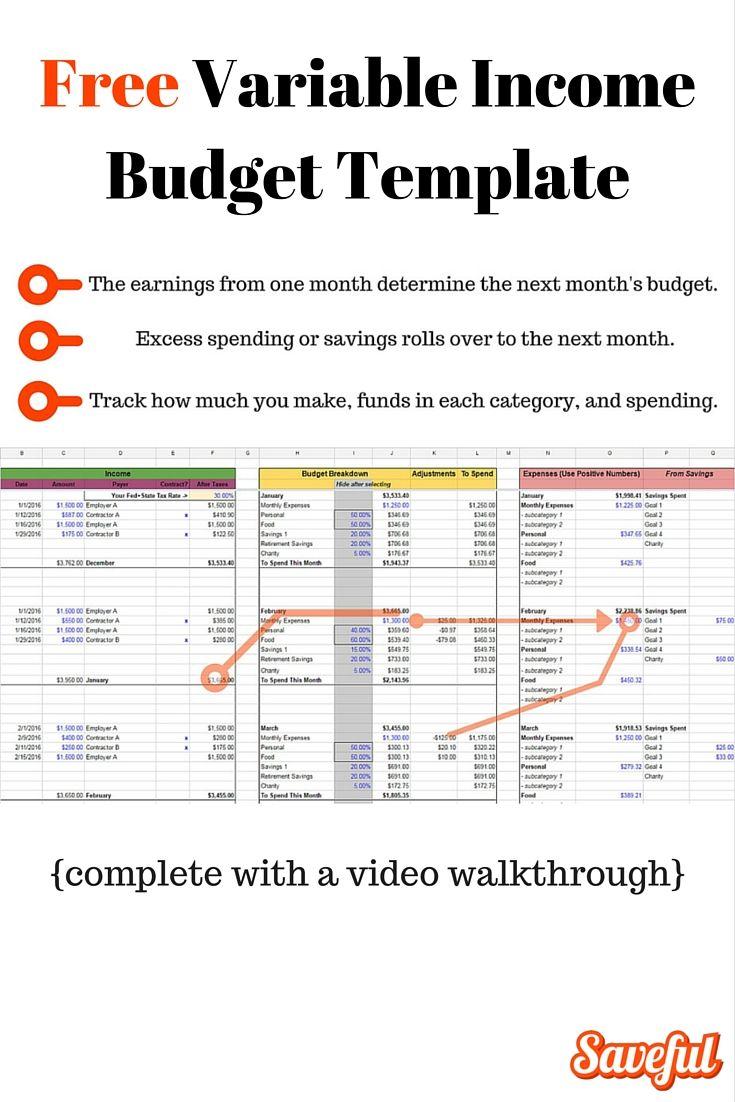 Wordpress Error Budgeting Budget Template Financial Health