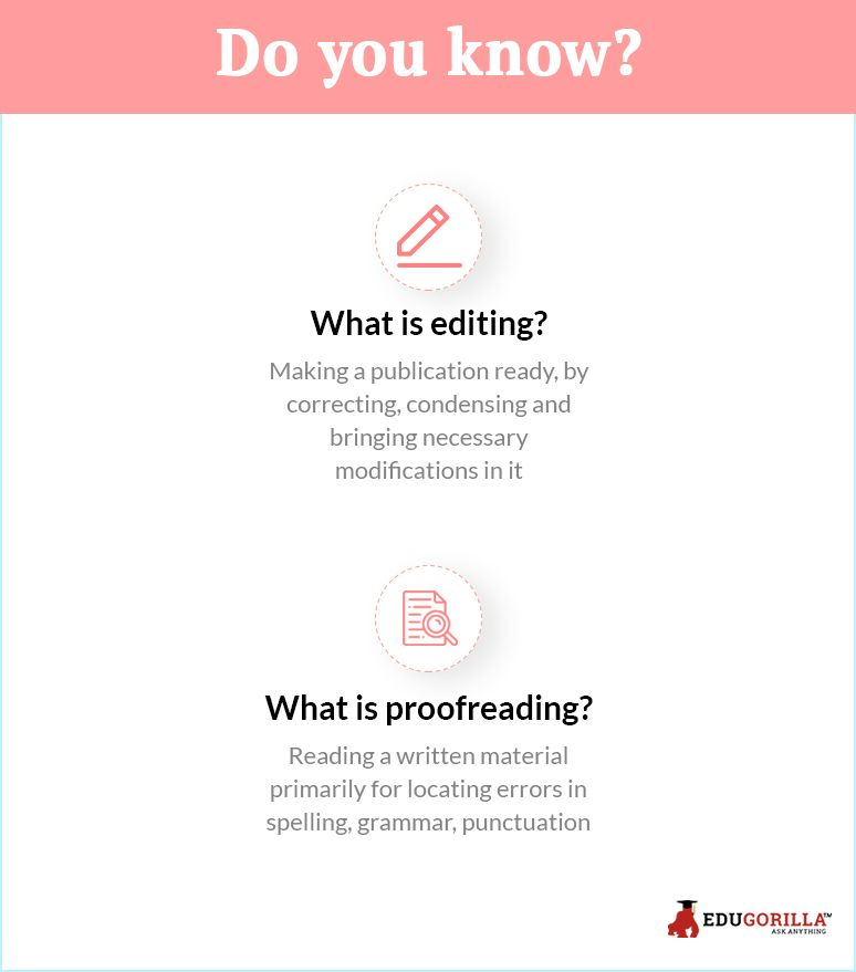 Never Heard About The Productive App To Edit Final Dissertation Writing Tip Overused Word On Film Editing