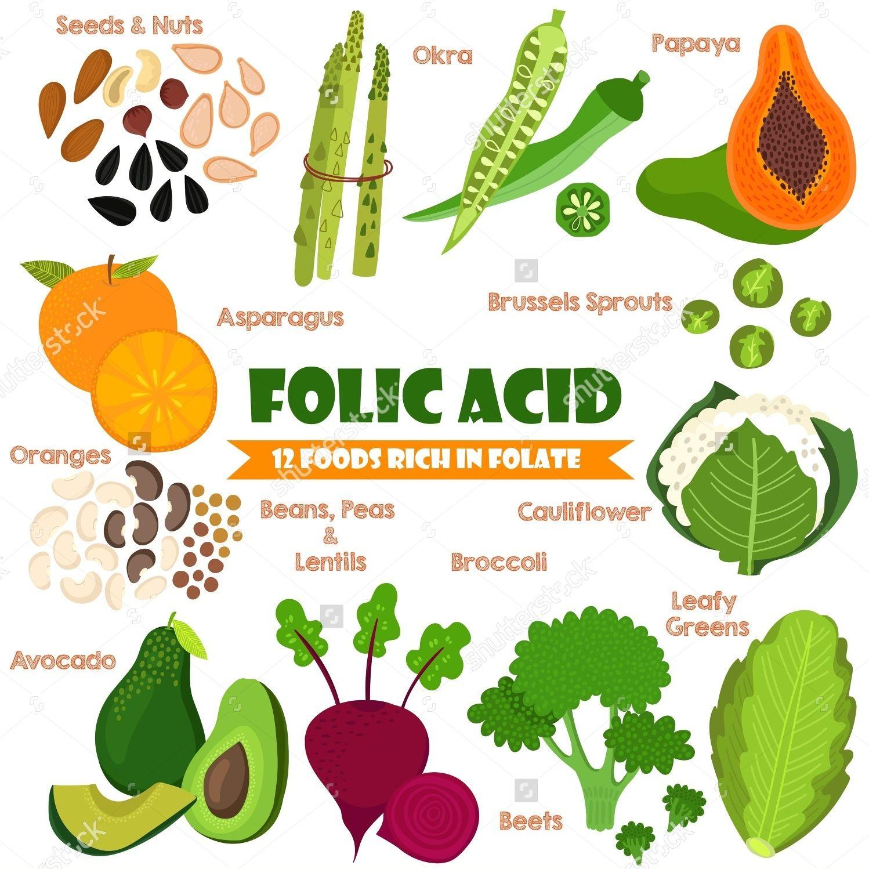 folic acid for nails | health and fitness | Pinterest | Folic acid ...