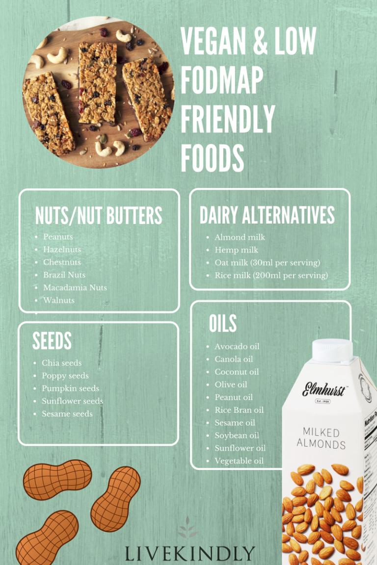 oils on the low fodmap diet
