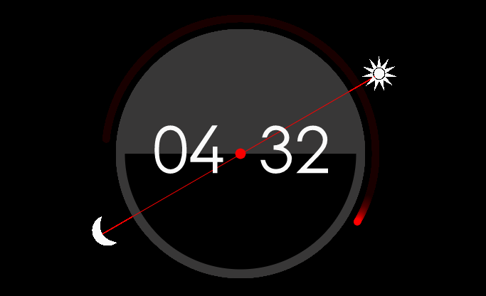 Javascript clock code example picked from Codepen  Another