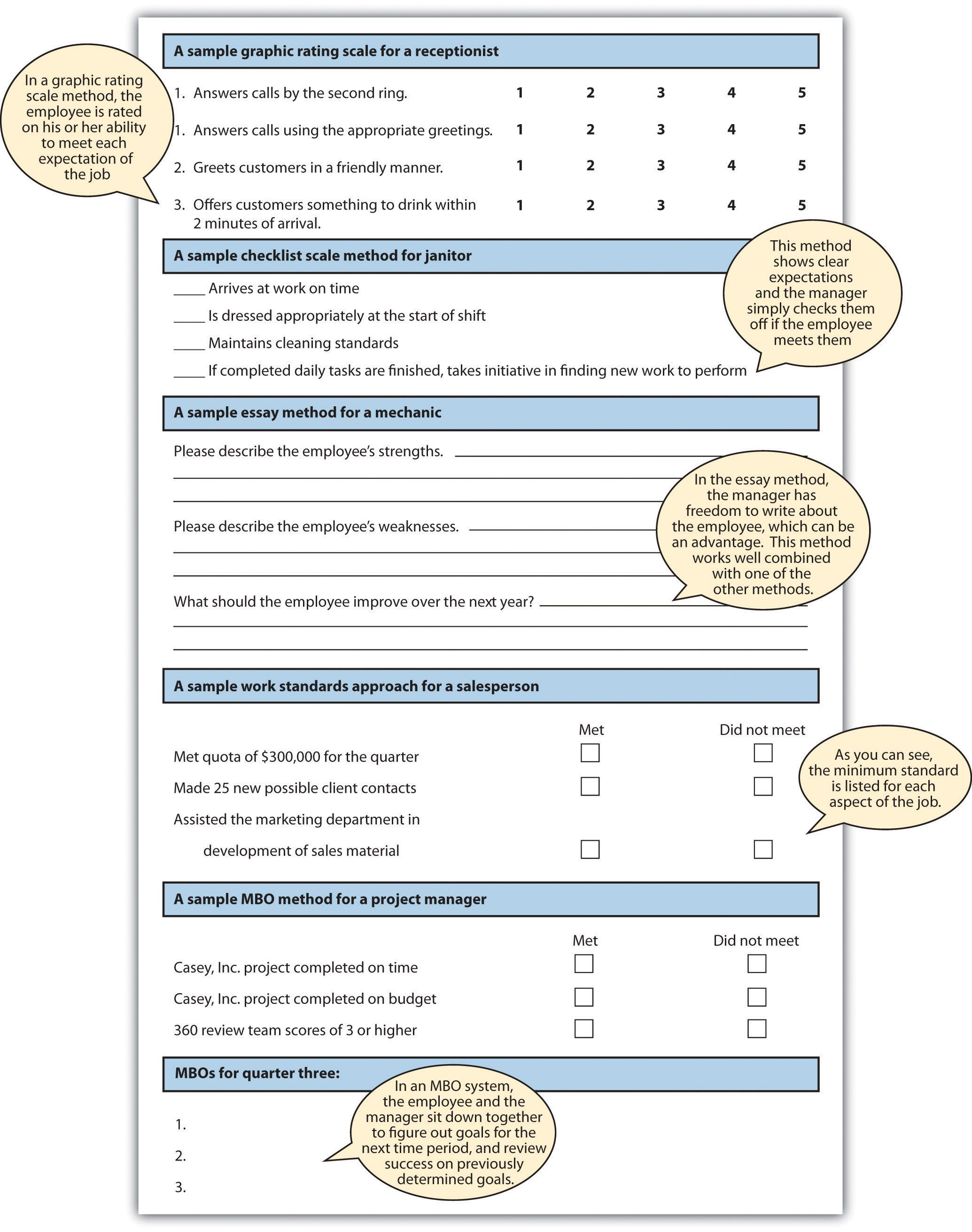 Graphic Rating Scale - Scribd