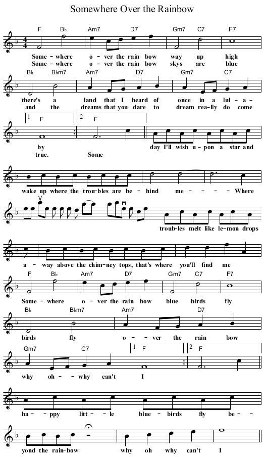Pokemon Theme Sheet Music From Pokemon With Images Clarinet