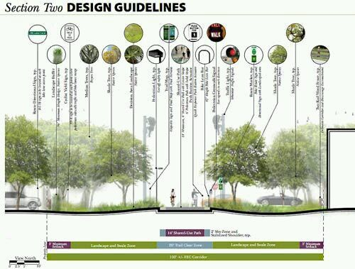 Pin by Yu Cheng Liu on Like   Pinterest   Landscape    diagram     Architectural section and Design