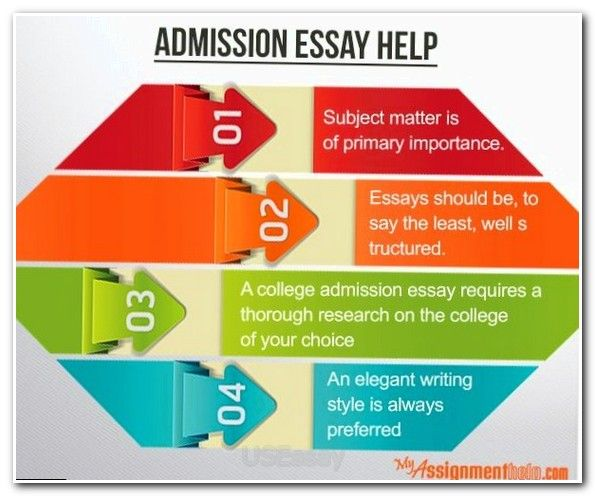How to introduce myself essay image 8