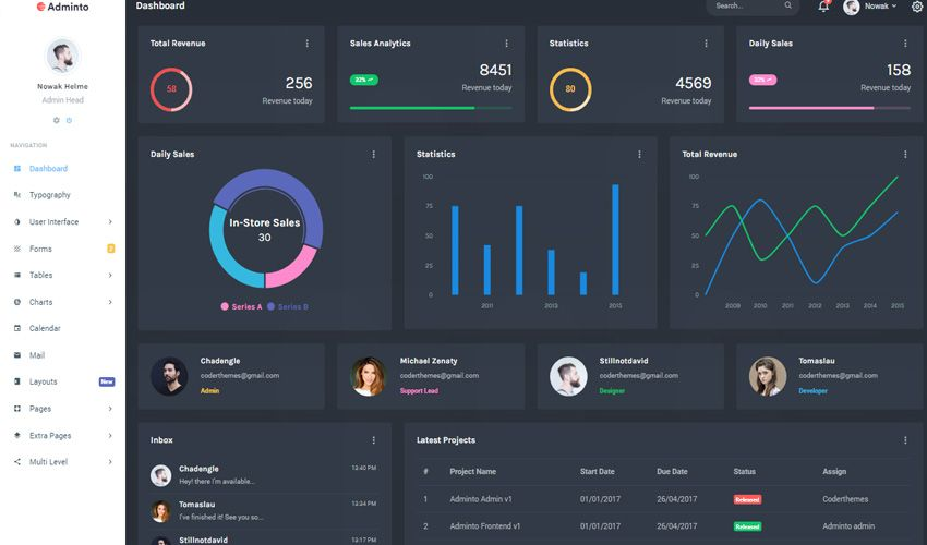 20 awesome bootstrap admin dashboard templates