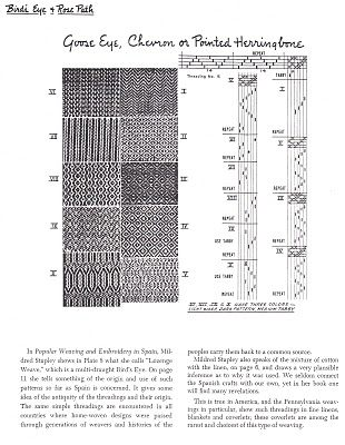 WEAVING LIBRARY : DOBBY FABRIC / FIGURED FABRIC / JACQUARD AND DRAWLOOM STUDY: Goose eye, chevron and pointed herringbone