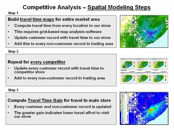 Geoworld Feature Article On Reatial Sales Competition Analysis