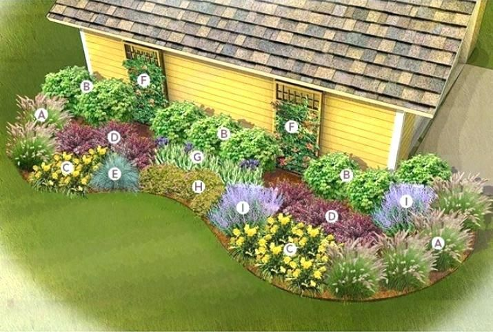 Flower Bed Ideas Front Of House Full Sun Flower Bed Ideas ...