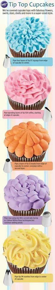 Cupcake deco