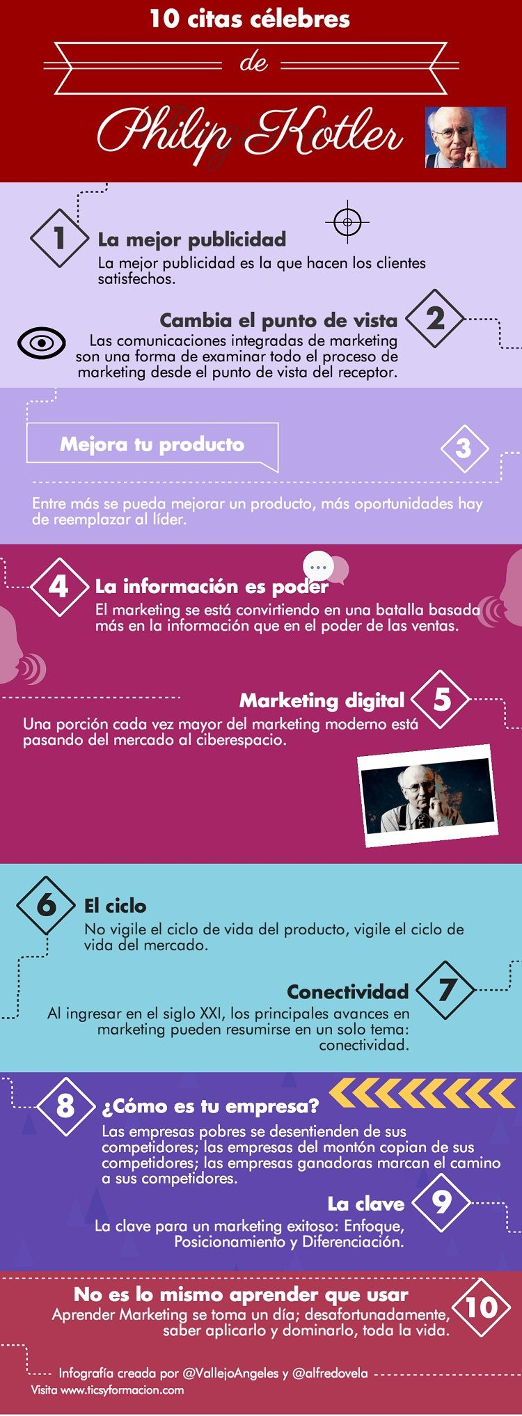 10 Frases de Philip Kotler, el padre del marketing moderno