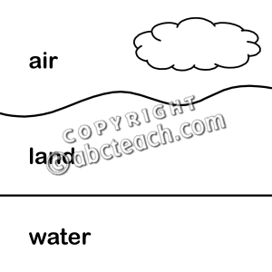 Land, air, water coloring sheet. Can also be used for