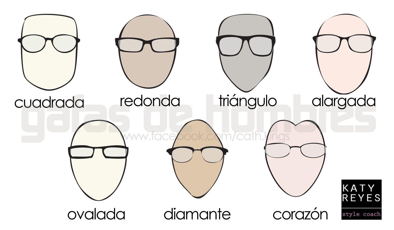 Lentes Segun El Rostro Hombres Buscar Con Google Glasses For Your Face Shape Mens Glasses Face Shapes