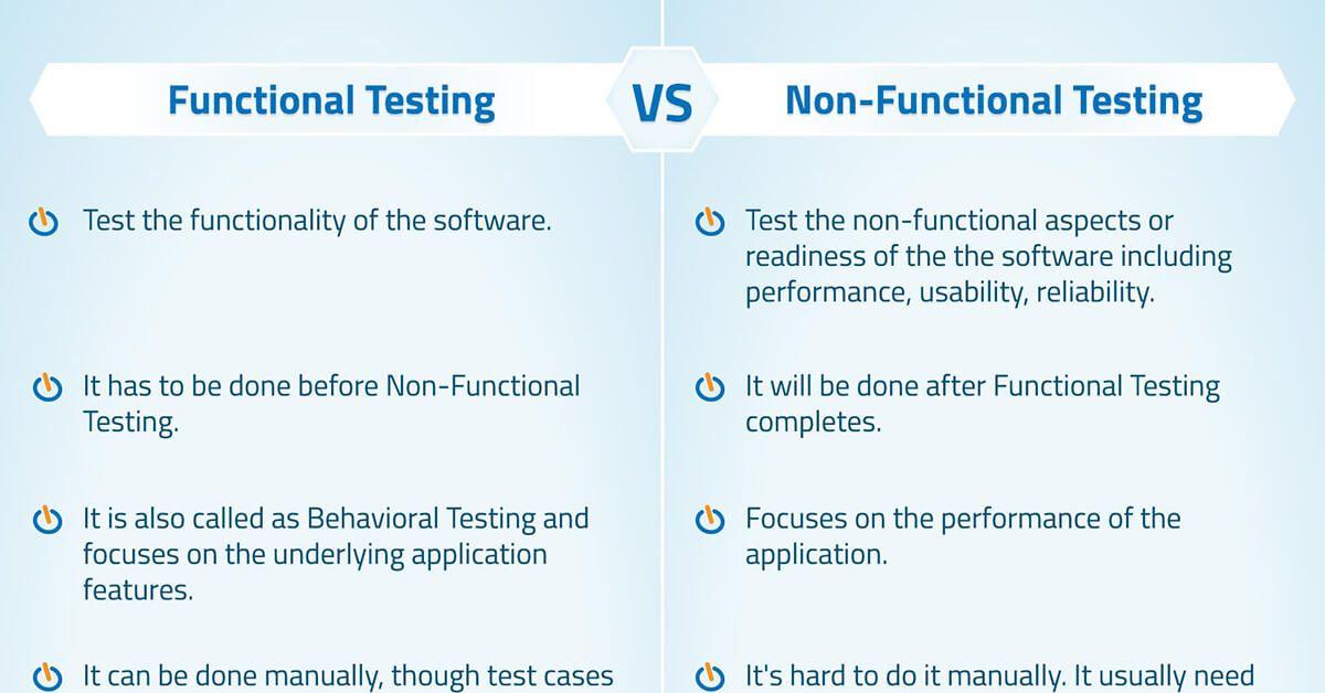 Functional Vs Non Functional Testing Functional Testing Smoke