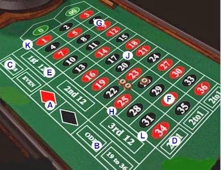 Хитрости казино мира бесплатные игровые автоматы 888 казино