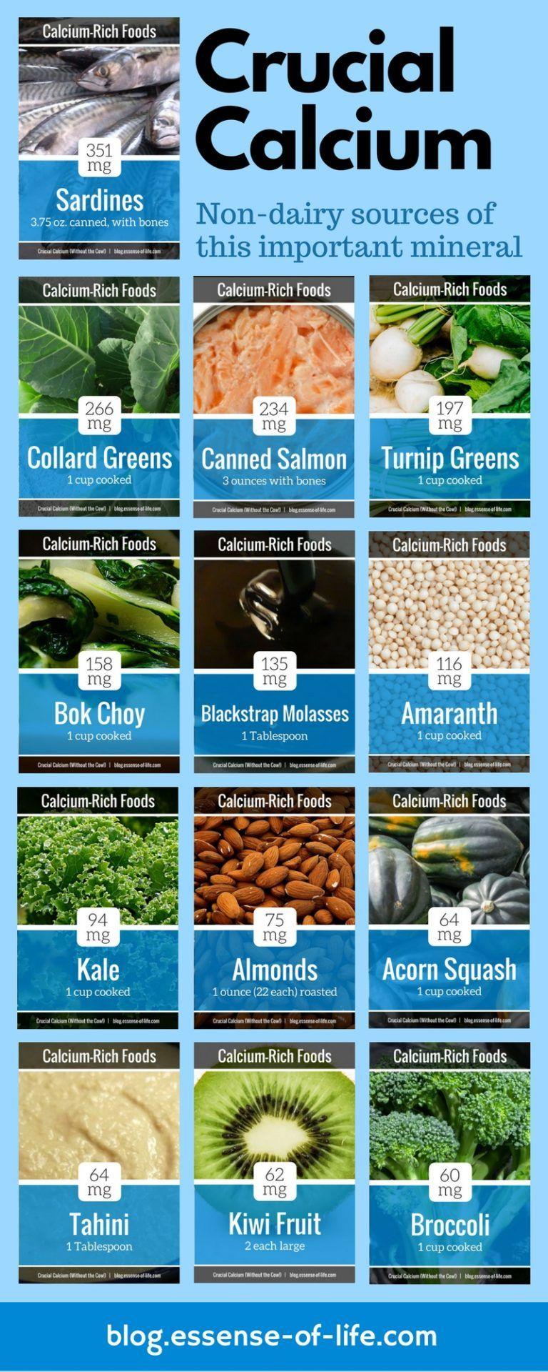Calcium max foods with calcium calcium rich foods best