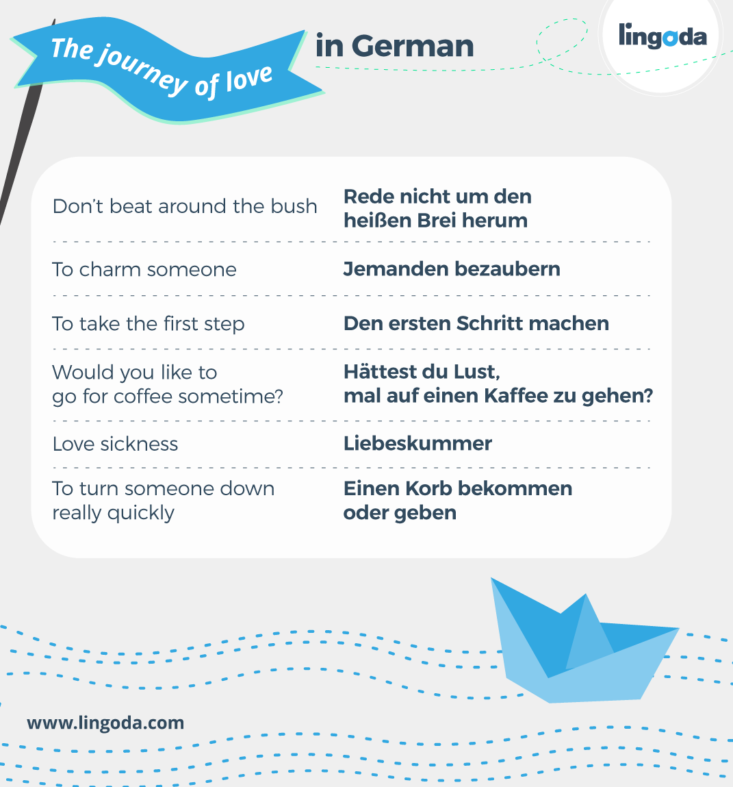 Getting Flirty In German Lingoda Online