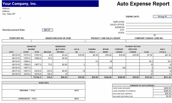 Easy To Use Free Excel Auto Expense Report Template  Office
