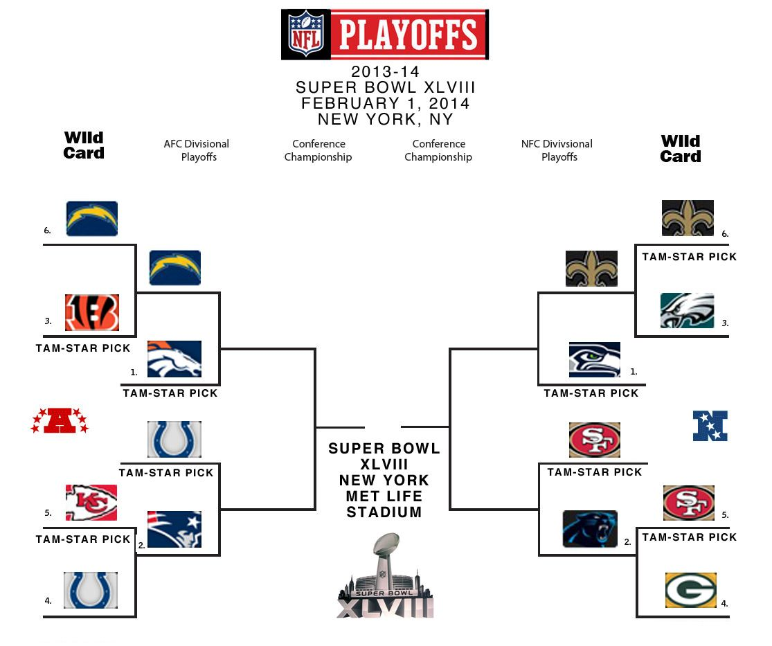 Nfl Playoff Picture Nfl Playoffs Picture Divisional Playoffs 2014 Nfl Playoff Picture Playoff Picture Nfl