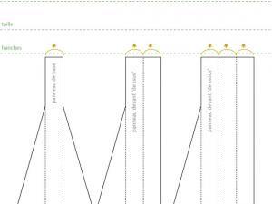 grossiste 0c28a 82760 patron couture jupe sirene | Diy-Patrons | Patron jupe ...