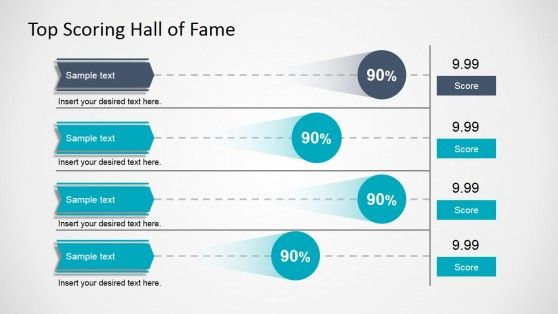 Top Scoring Hall Of Fame Infographic With Images Success