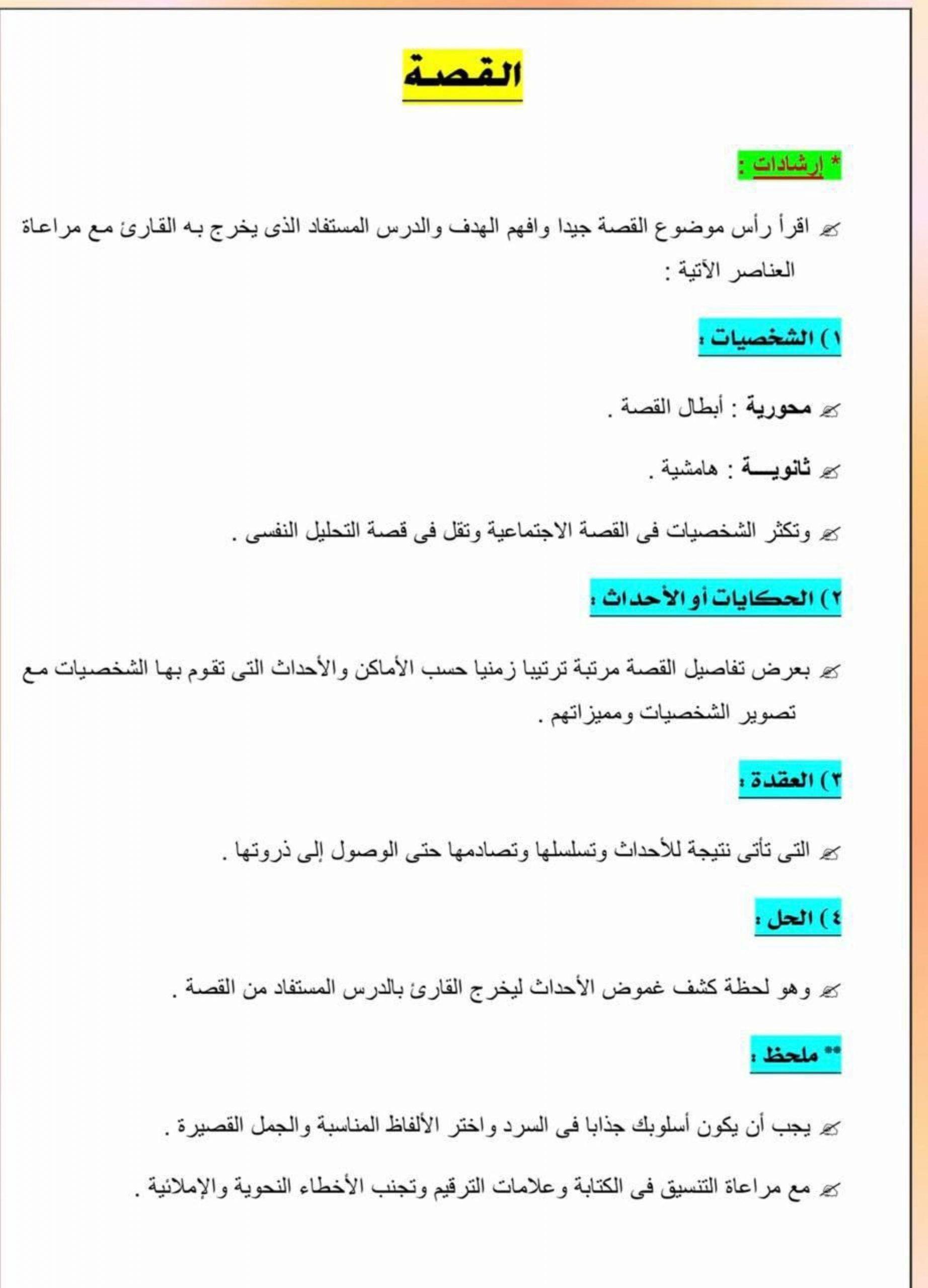 مواضيع كتابة متنوعة مختارة الصف السادس مادة اللغة العربية Arabic Worksheets Worksheets