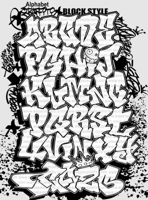 Font Styles Alphabet  Block Style Font Graffiti Alphabet Letter