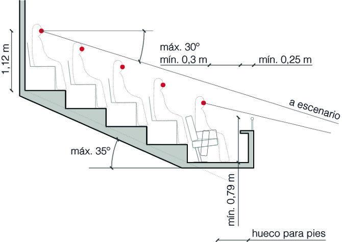 Resultado de imagen para medidas de auditorio para 100 for Medidas de una oficina arquitectura