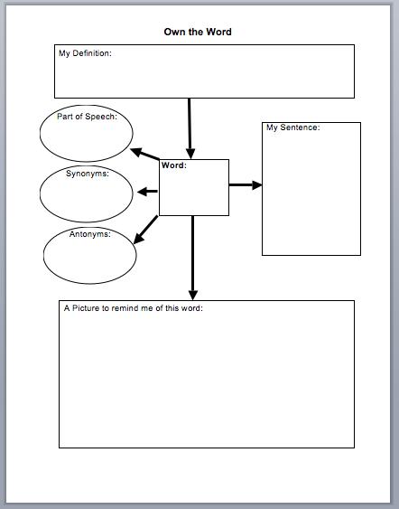 Vocabulary Graphic Organizers - Bright Hub Education
