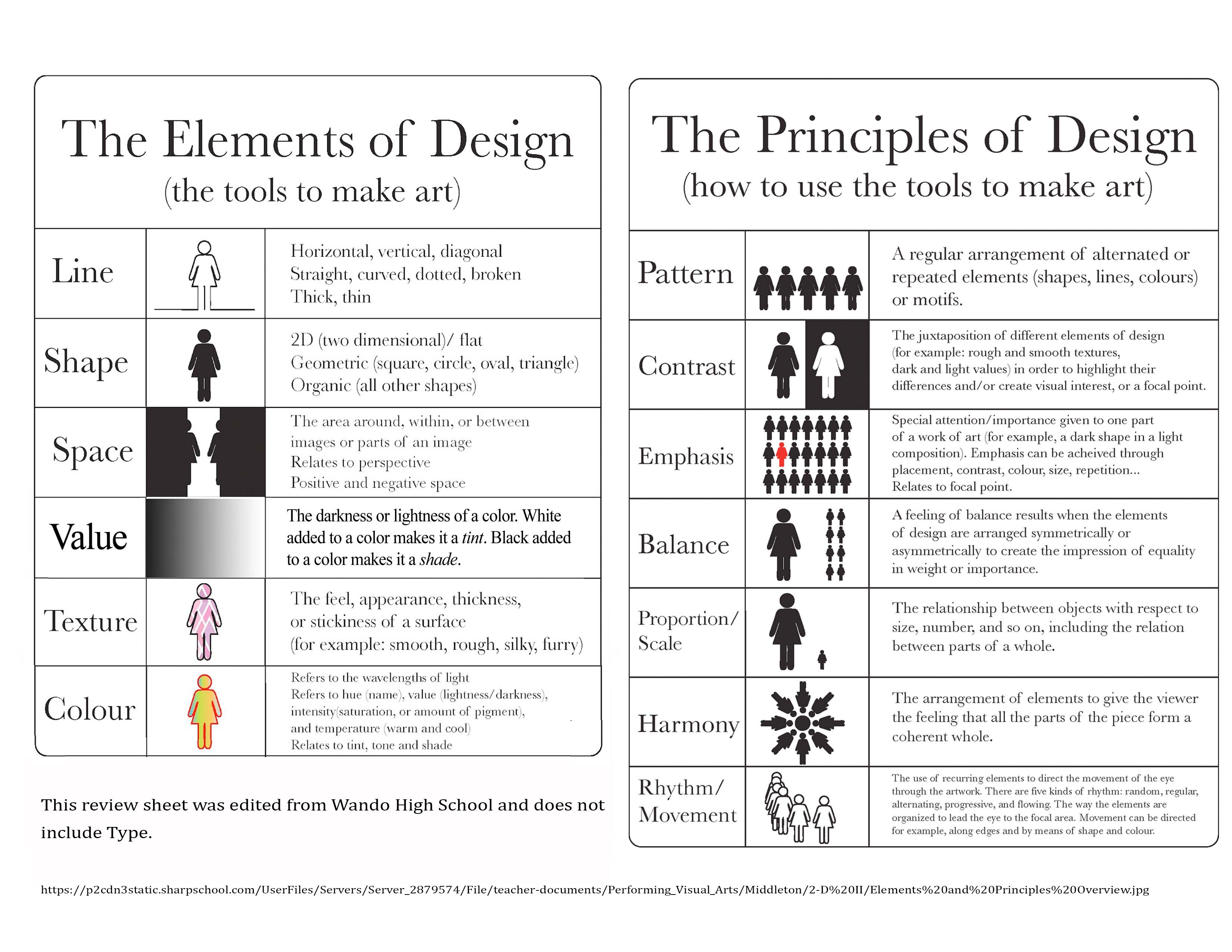 elements and principles of design essay The elements of art are the building blocks of all art elements and principles of art & design fundamental art techniques, processes.