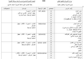 خطة اللغة العربية الدراسية للصف التاسع الفصل الاول 2019 2020 Math Blog Posts Sheet Music
