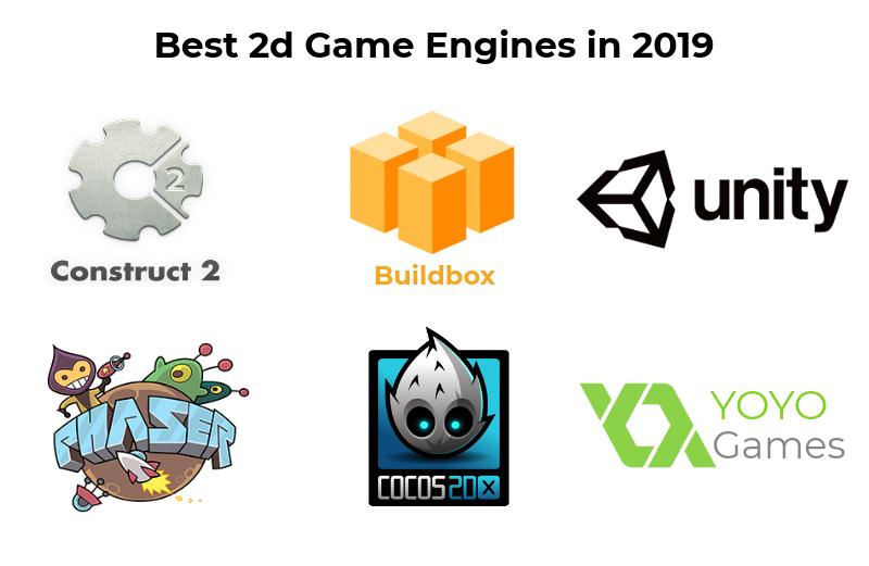 game games gameengines 2dgames 2dgameengines