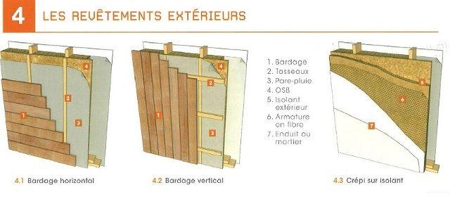 Nos maisons ossature bois en kit livr es mont es id maison bois ossature bois - Id maison bois ...