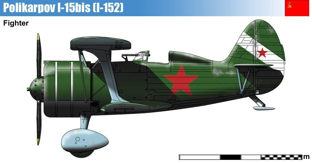 Polikarpov I-15 bis