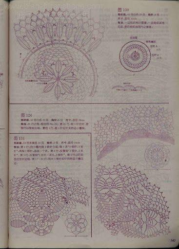 Doilies-Chinese - 12345 - Álbumes web de Picasa