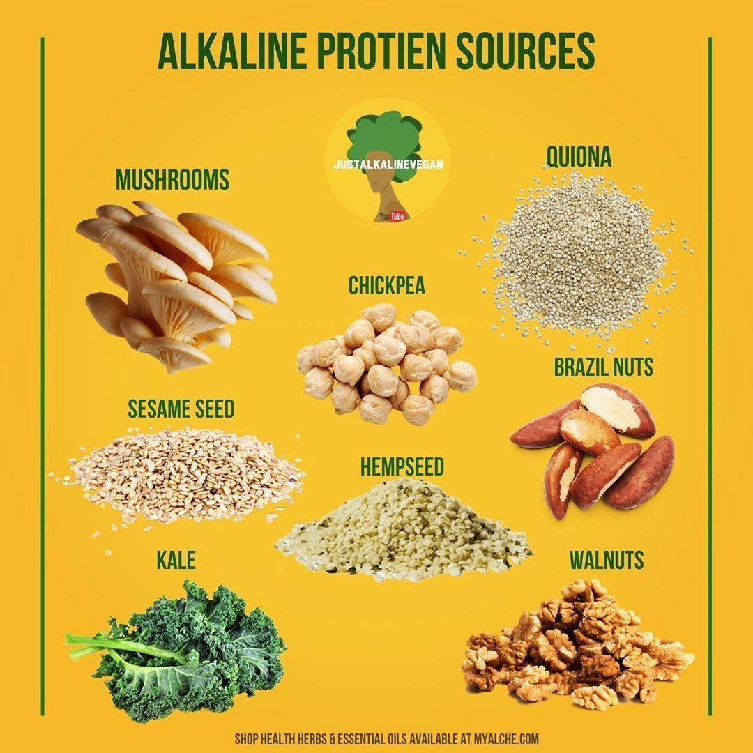 Nutrivault on instagram feed your body alkaline rich