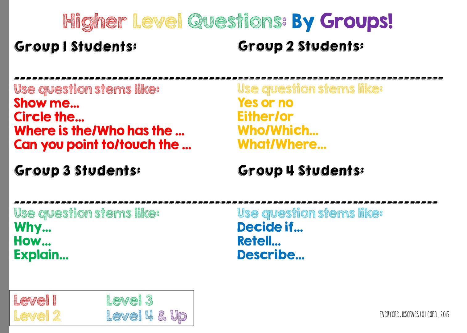 Skills Level 3 2 1 4 Thinking Higher Order