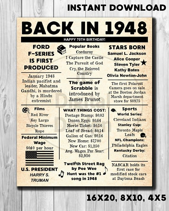 70th Birthday NEWSPAPER Poster 1948 Facts INSTANT DOWNLOAD