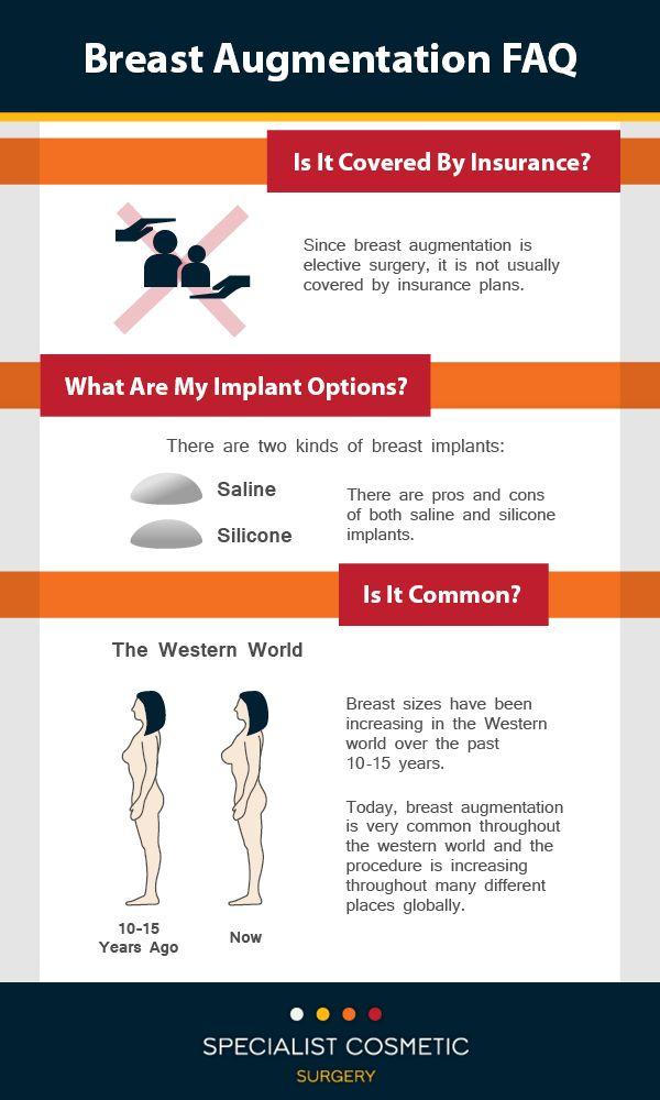 seattle augmentation specialist breast