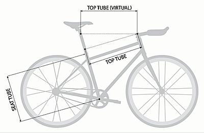 Road Bike Saddle Height Calculator Road Bike Bike Bike Saddle