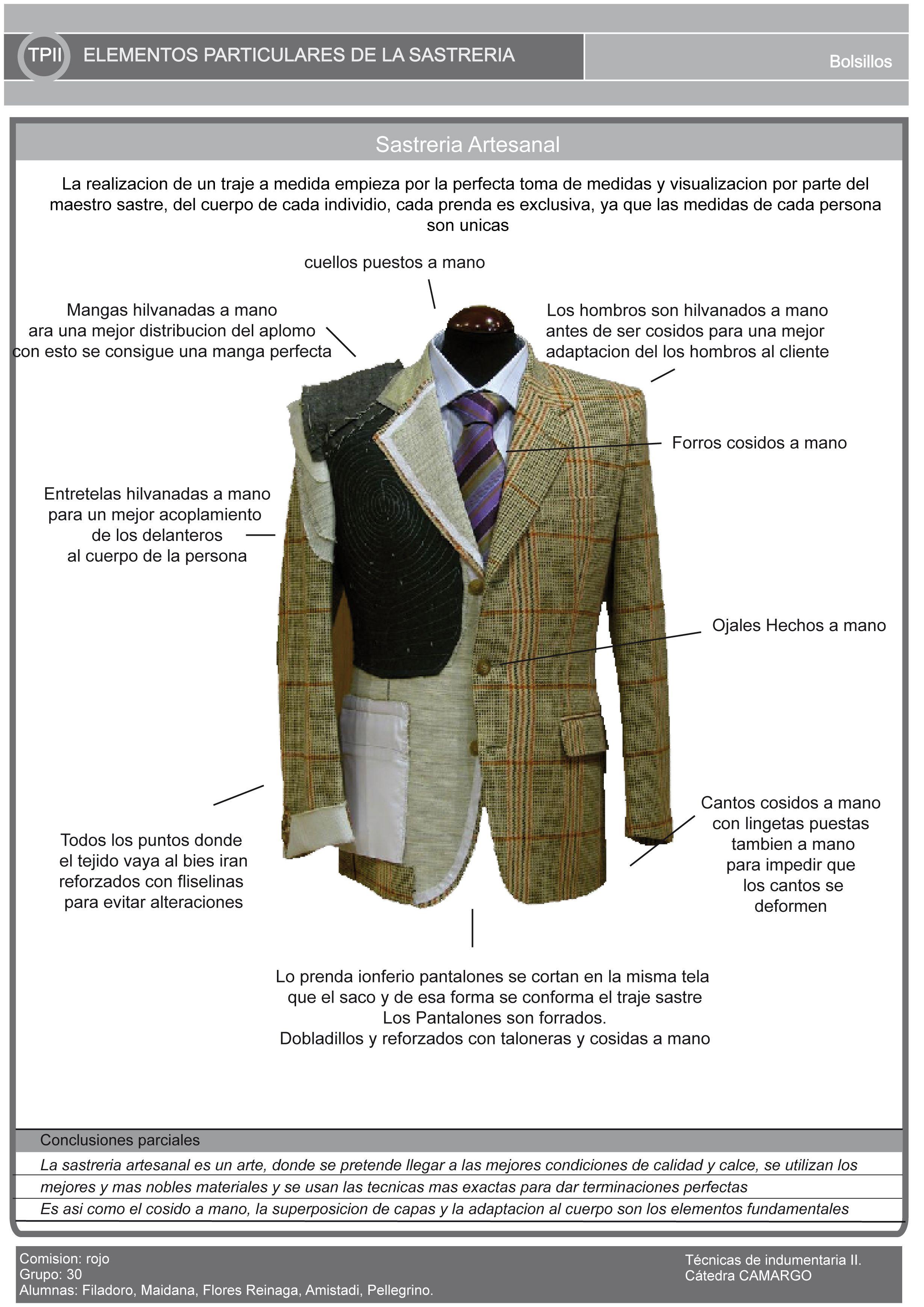 relevamiento general | patrones | Pinterest | Artesanal, Costura y ...